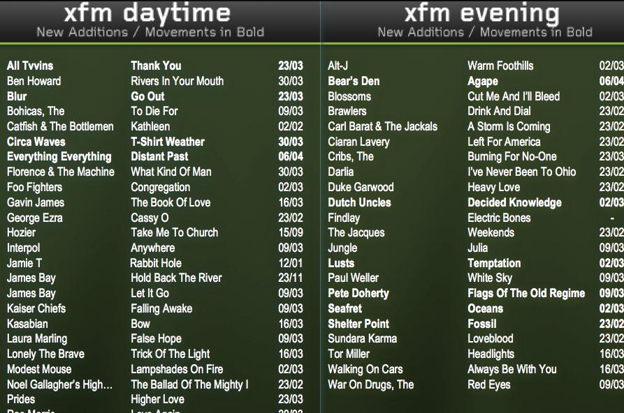 XFM Evening List - The Jacques 23rd Feb