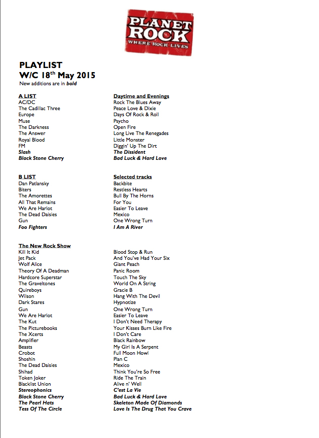 Shoshin Planet Rock Playlist 18th May